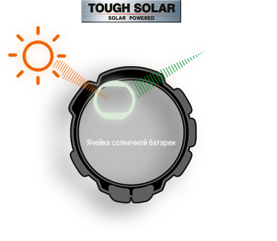 toughsolar